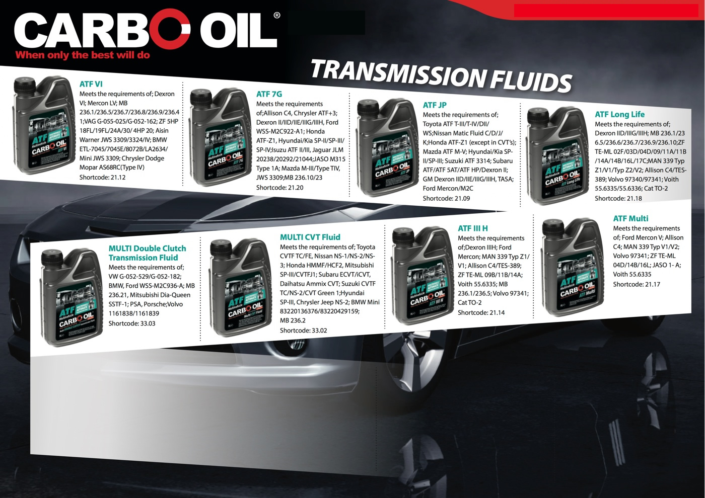 Trans-Fluid-Chart-page-2 - MCOR Premium Industrial Coatings